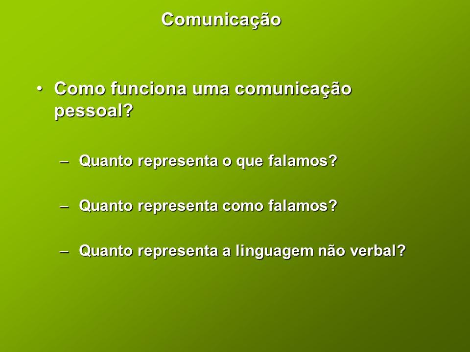 Como funciona uma comunicação pessoal