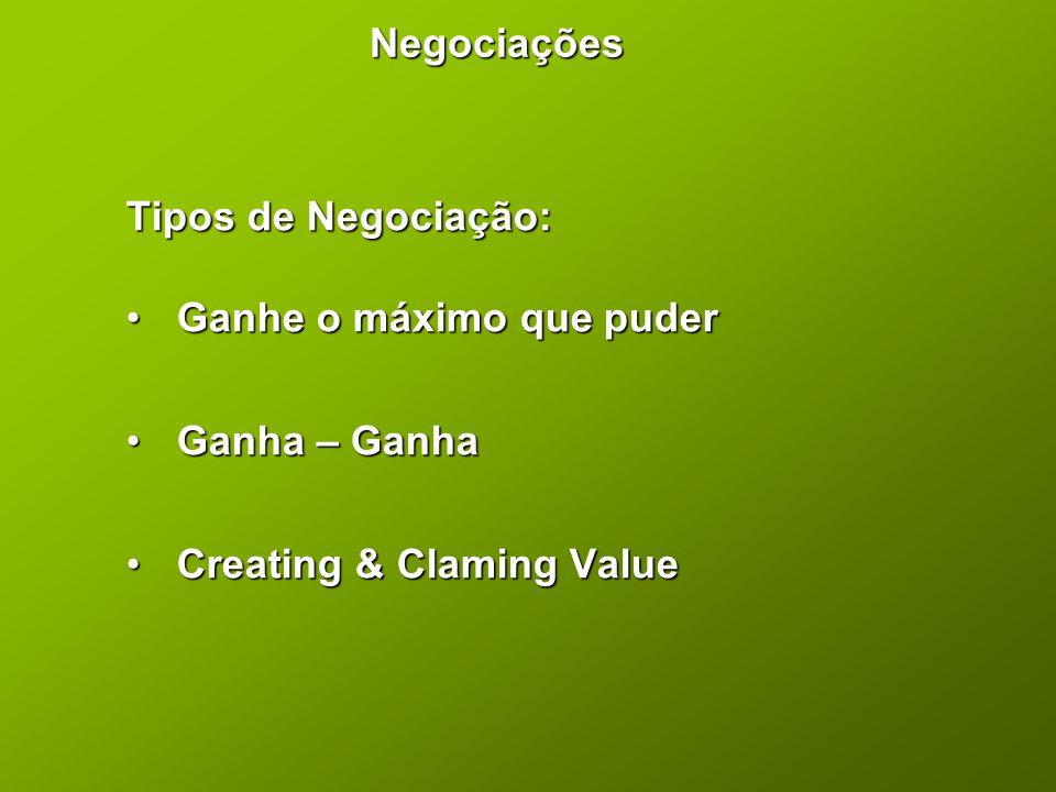 Negociações Tipos de Negociação: Ganhe o máximo que puder Ganha – Ganha Creating & Claming Value