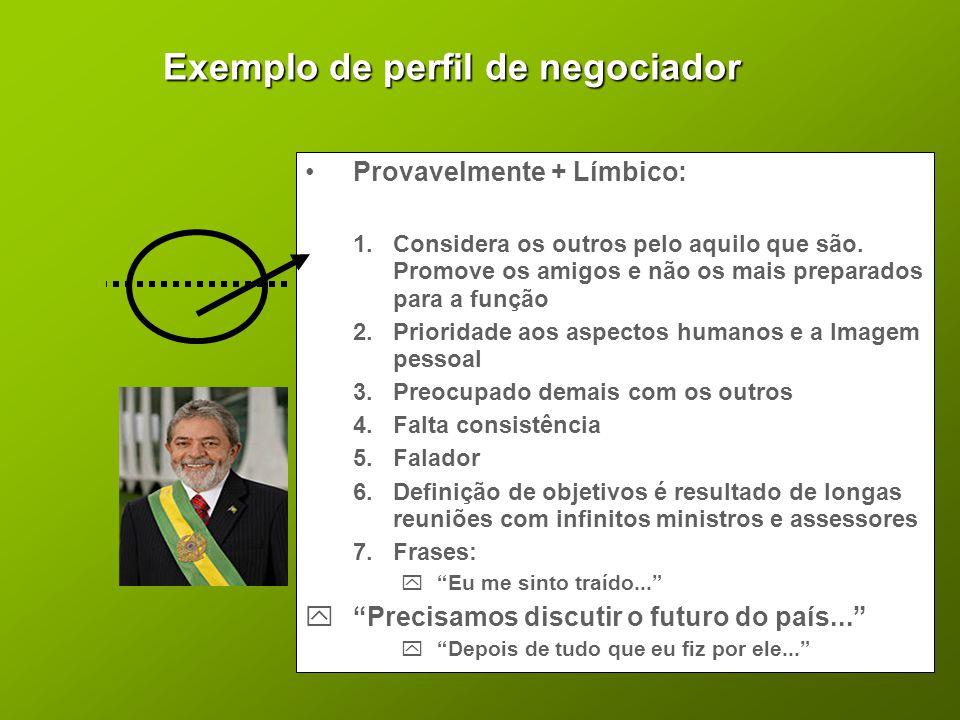Exemplo de perfil de negociador