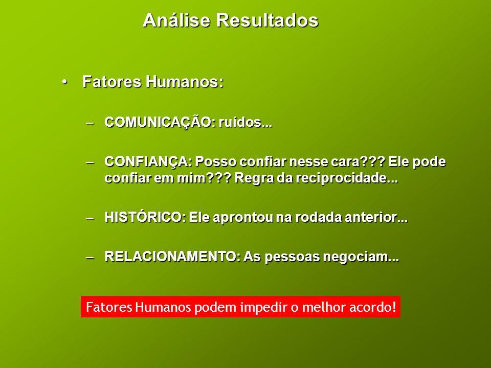 Análise Resultados Fatores Humanos: COMUNICAÇÃO: ruídos...