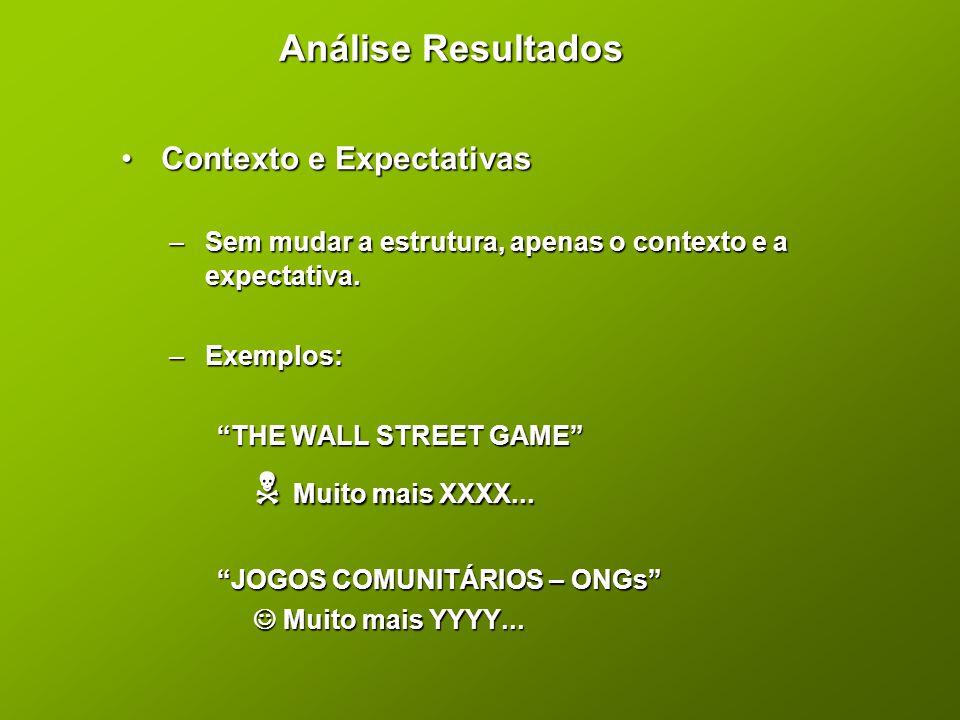 Análise Resultados Contexto e Expectativas