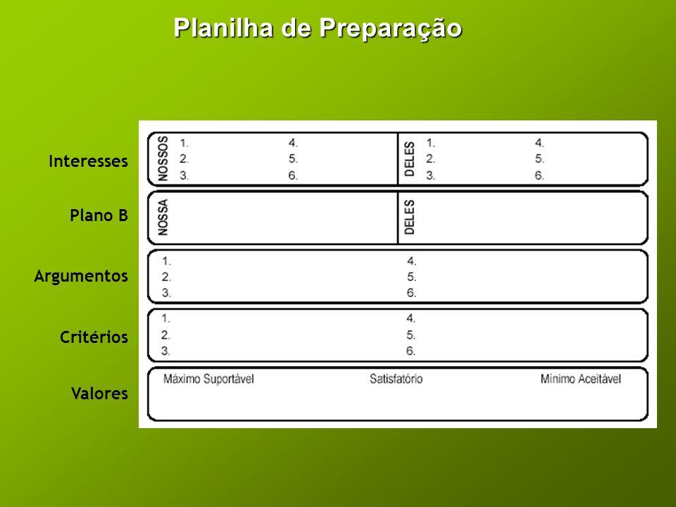 Planilha de Preparação