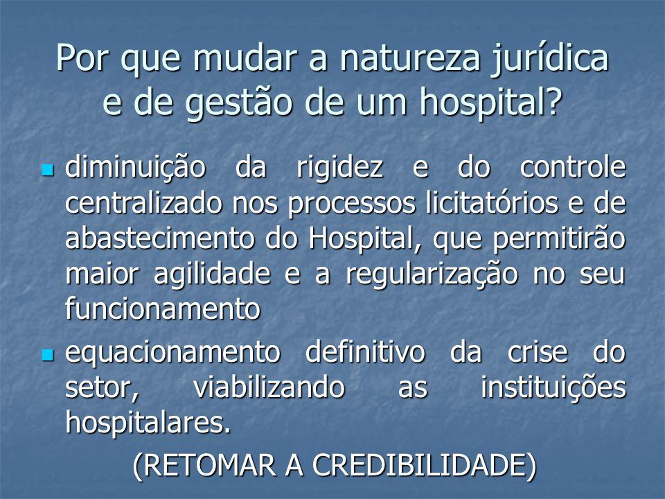 Por que mudar a natureza jurídica e de gestão de um hospital