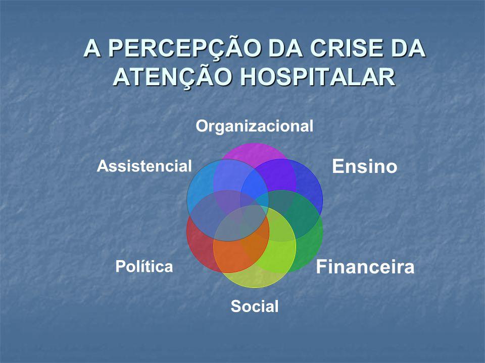 A PERCEPÇÃO DA CRISE DA ATENÇÃO HOSPITALAR