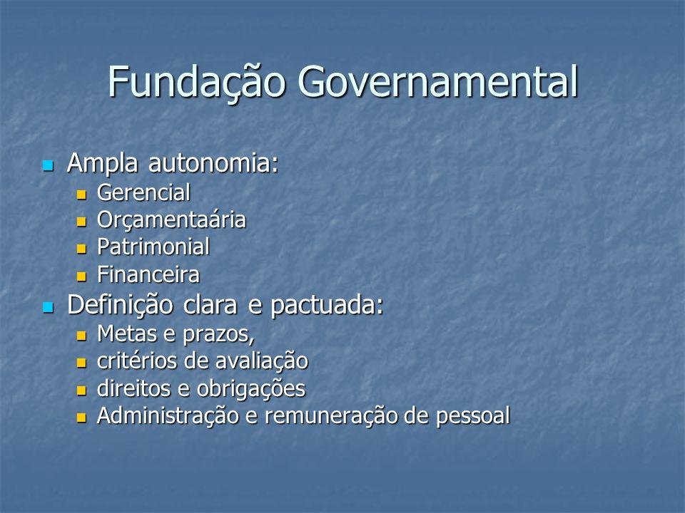 Fundação Governamental