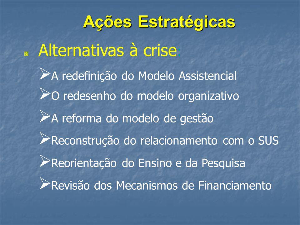 Ações Estratégicas Alternativas à crise: