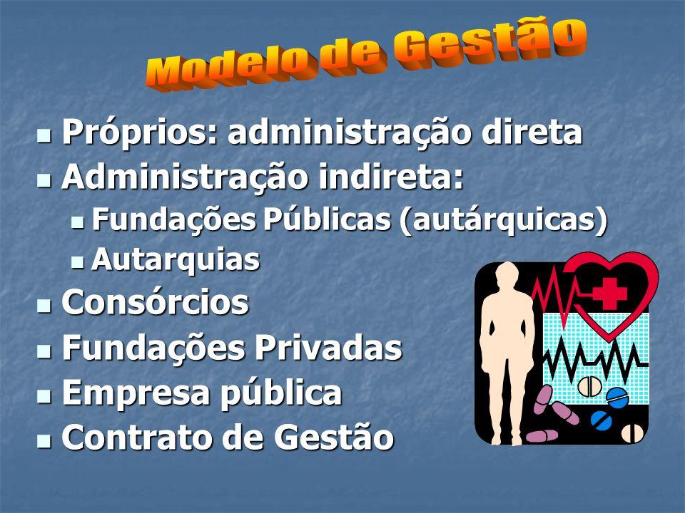 Próprios: administração direta Administração indireta: