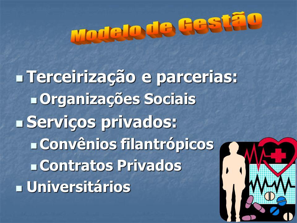 Terceirização e parcerias: Serviços privados: