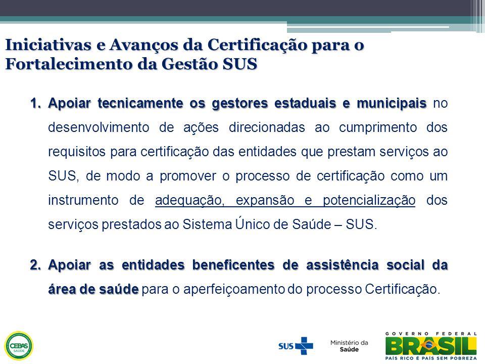 Iniciativas e Avanços da Certificação para o Fortalecimento da Gestão SUS
