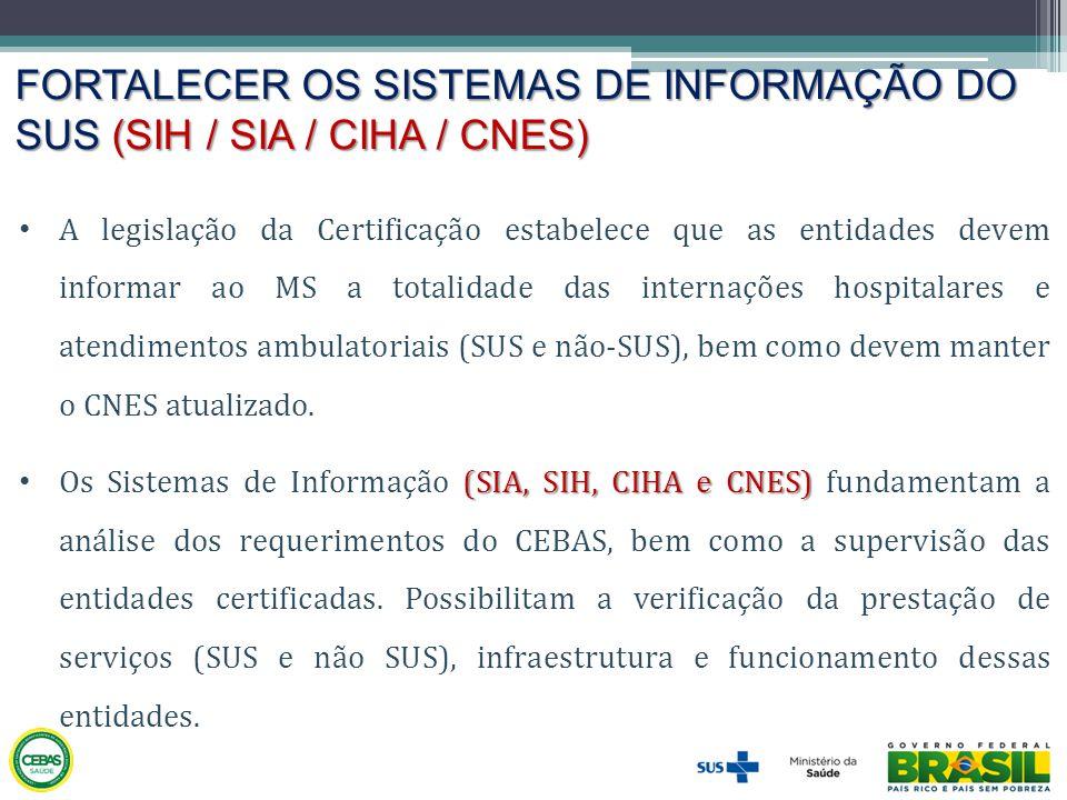 FORTALECER OS SISTEMAS DE INFORMAÇÃO DO SUS (SIH / SIA / CIHA / CNES)