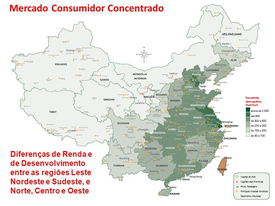 Mercado Consumidor Concentrado