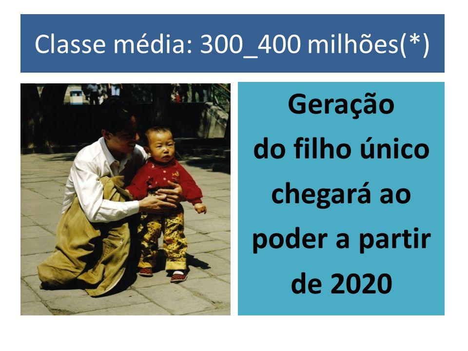 Classe média: 300_400 milhões(*)