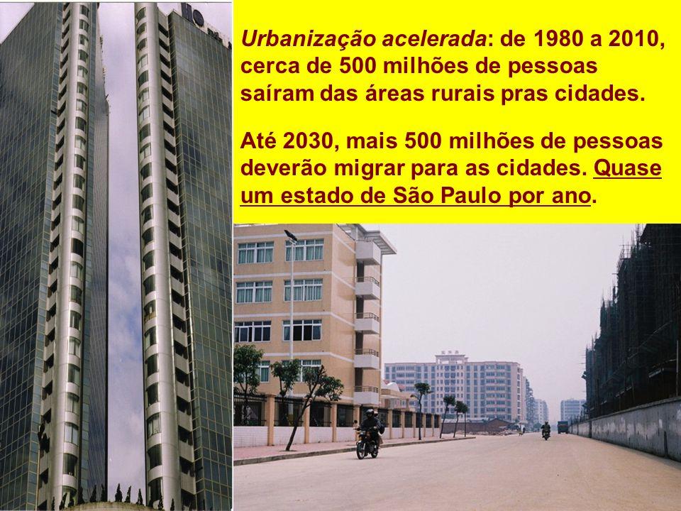 Urbanização acelerada: de 1980 a 2010,