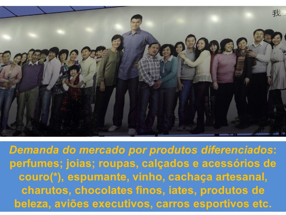 Demanda do mercado por produtos diferenciados: perfumes; joias; roupas, calçados e acessórios de couro(*), espumante, vinho, cachaça artesanal, charutos, chocolates finos, iates, produtos de beleza, aviões executivos, carros esportivos etc.