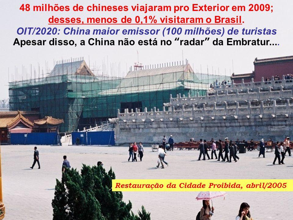 OIT/2020: China maior emissor (100 milhões) de turistas