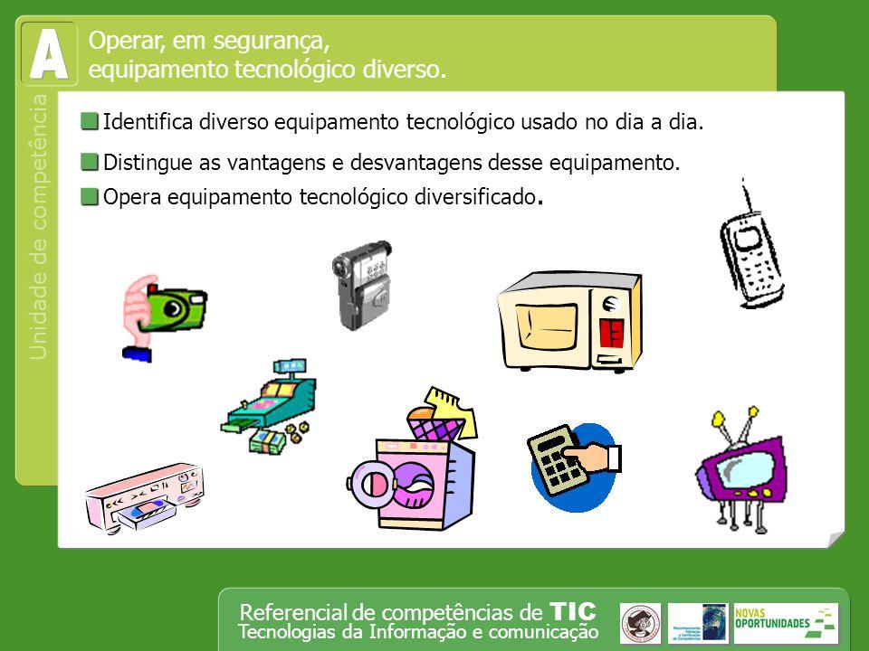 A Identifica diverso equipamento tecnológico usado no dia a dia.