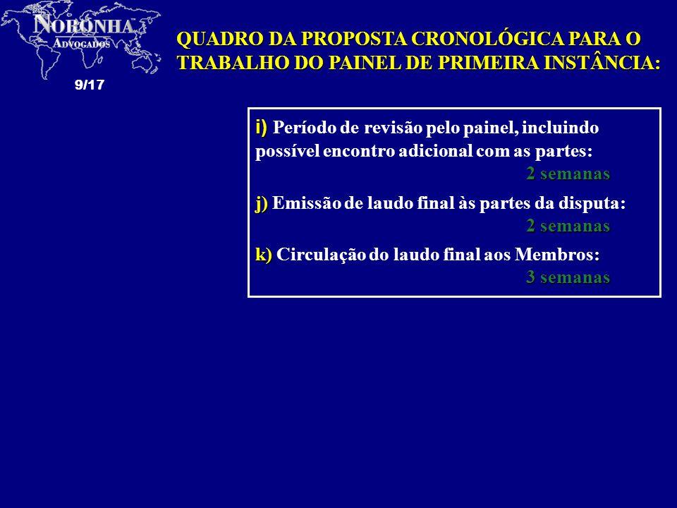 QUADRO DA PROPOSTA CRONOLÓGICA PARA O TRABALHO DO PAINEL DE PRIMEIRA INSTÂNCIA: