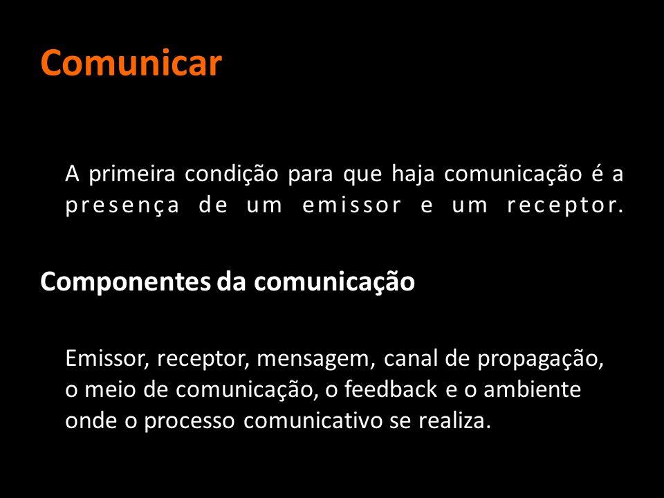 Comunicar Componentes da comunicação