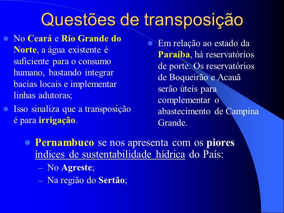 Questões de transposição
