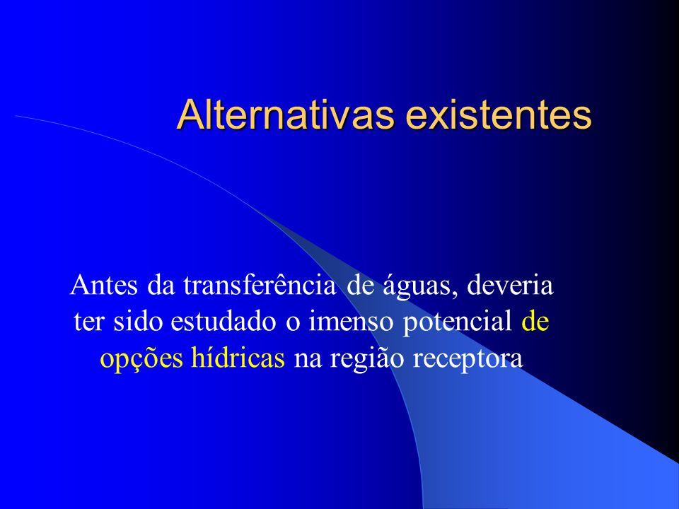 Alternativas existentes