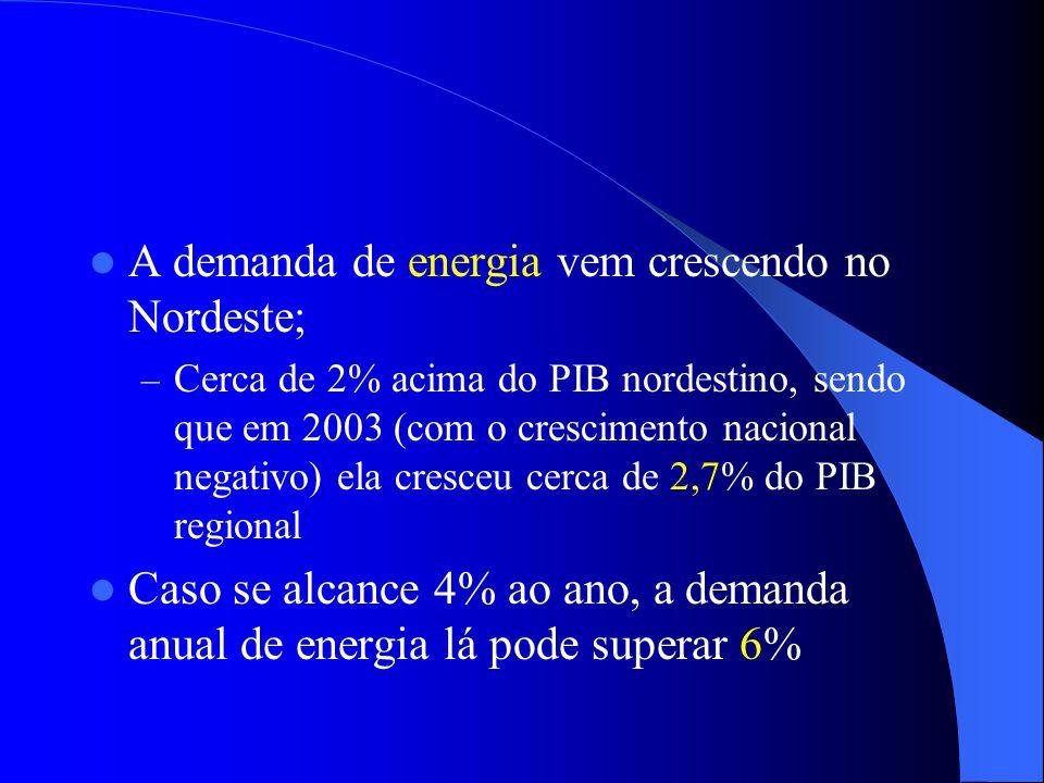 A demanda de energia vem crescendo no Nordeste;