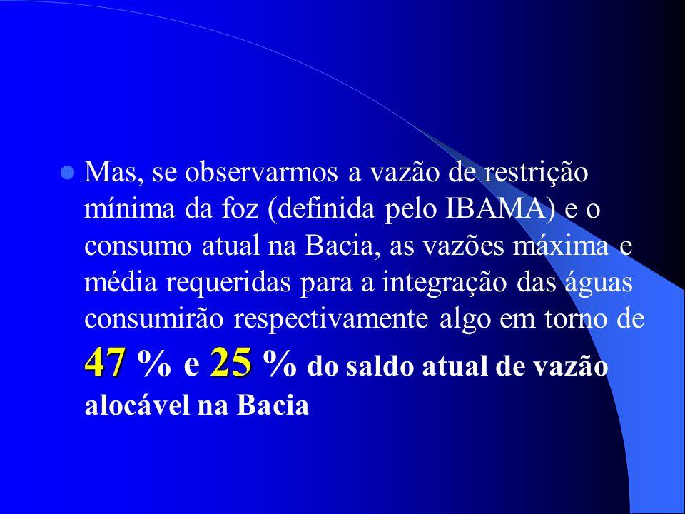 Mas, se observarmos a vazão de restrição mínima da foz (definida pelo IBAMA) e o consumo atual na Bacia, as vazões máxima e média requeridas para a integração das águas consumirão respectivamente algo em torno de 47 % e 25 % do saldo atual de vazão alocável na Bacia