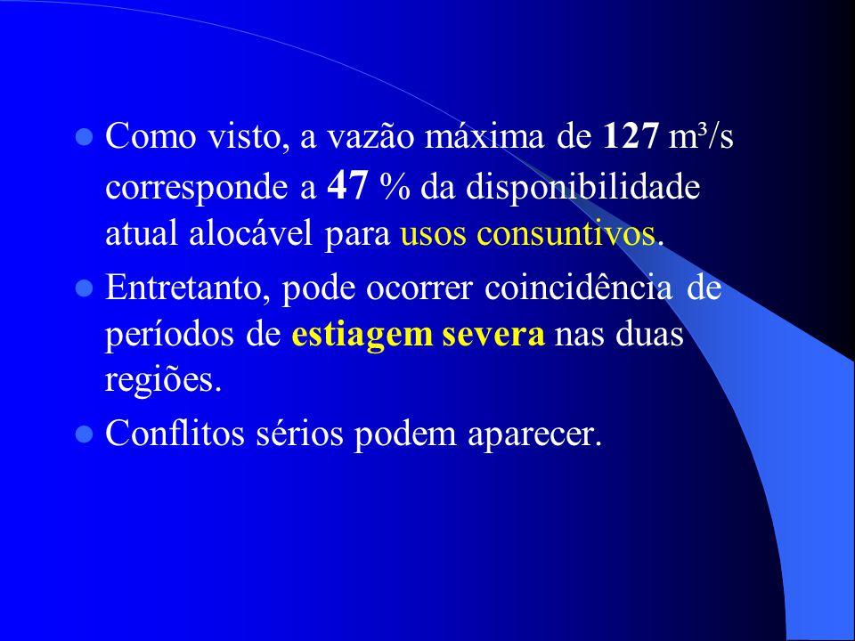 Como visto, a vazão máxima de 127 m³/s corresponde a 47 % da disponibilidade atual alocável para usos consuntivos.