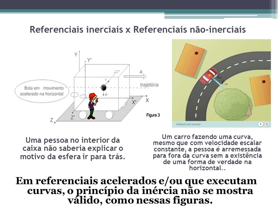 Referenciais inerciais x Referenciais não-inerciais