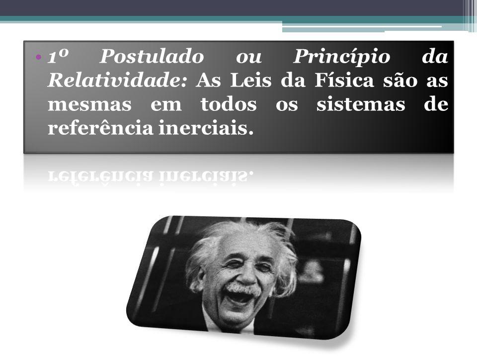 1º Postulado ou Princípio da Relatividade: As Leis da Física são as mesmas em todos os sistemas de referência inerciais.