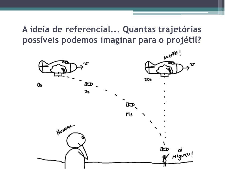 A ideia de referencial... Quantas trajetórias possíveis podemos imaginar para o projétil