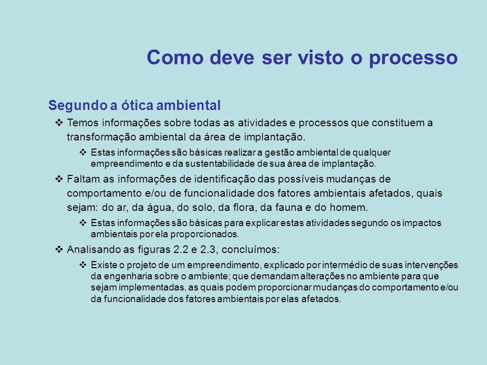 Como deve ser visto o processo