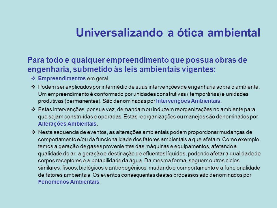 Universalizando a ótica ambiental