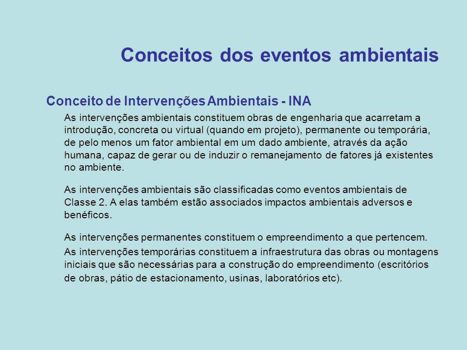 Conceitos dos eventos ambientais