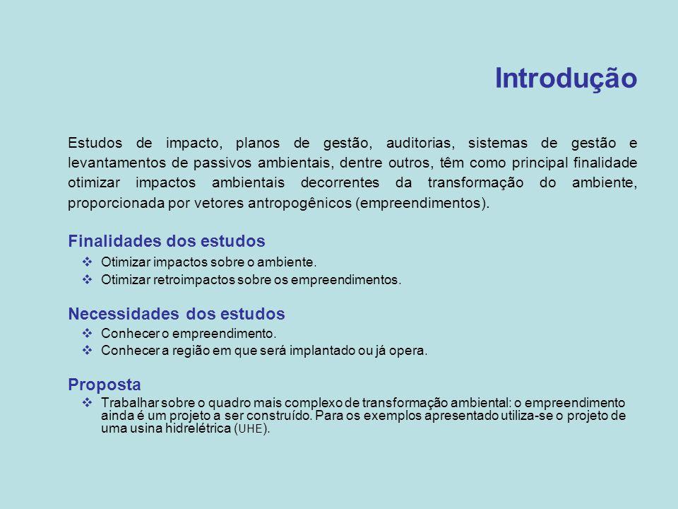 Introdução Finalidades dos estudos Necessidades dos estudos Proposta