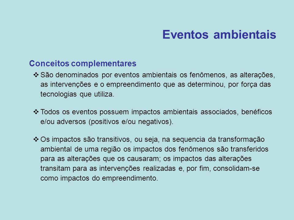 Eventos ambientais Conceitos complementares