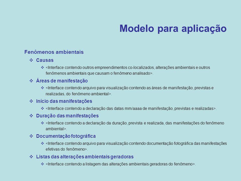 Modelo para aplicação Fenômenos ambientais Causas