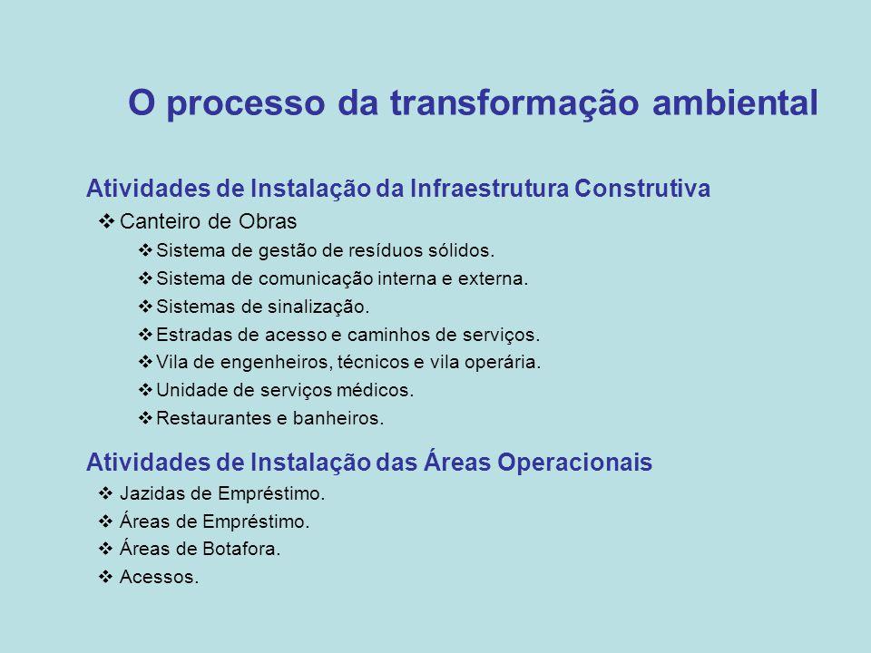 O processo da transformação ambiental