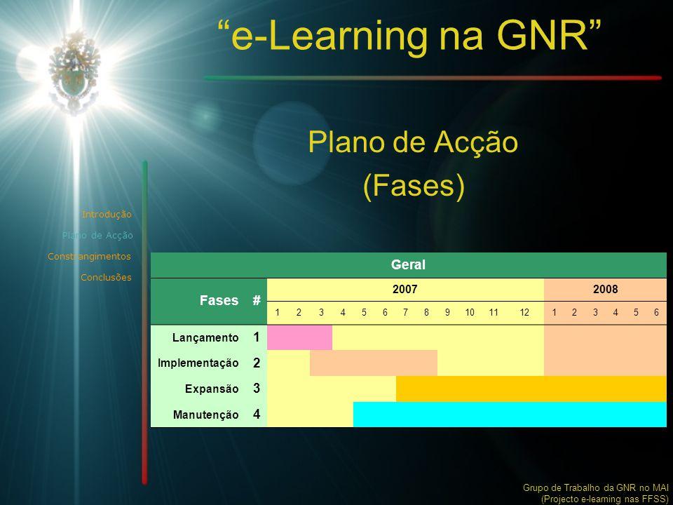 e-Learning na GNR Plano de Acção (Fases) Geral Fases # 2007 2008