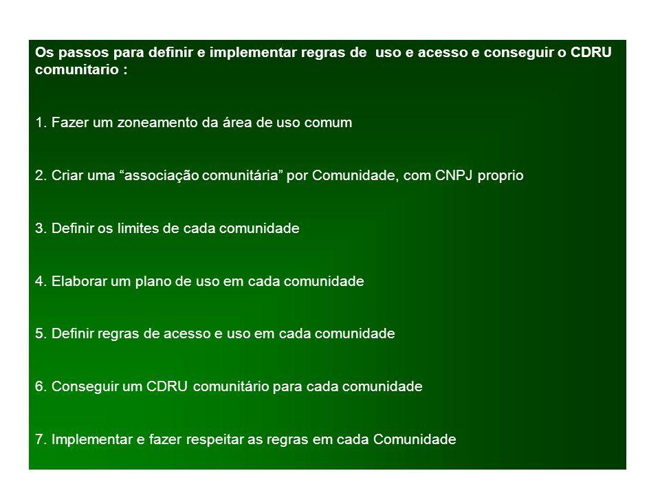 Os passos para definir e implementar regras de uso e acesso e conseguir o CDRU