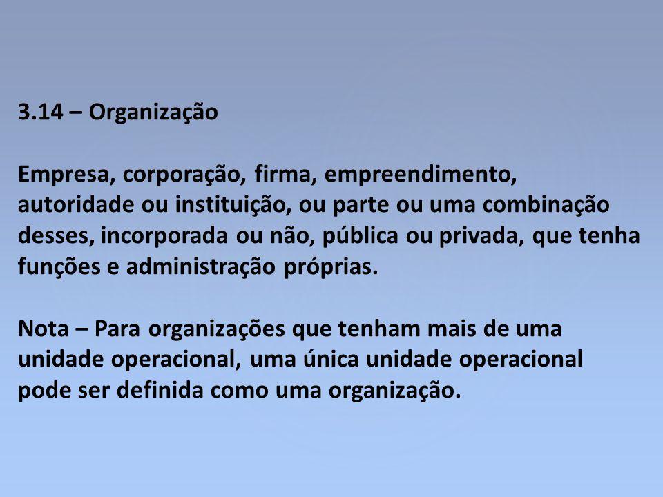3.14 – Organização