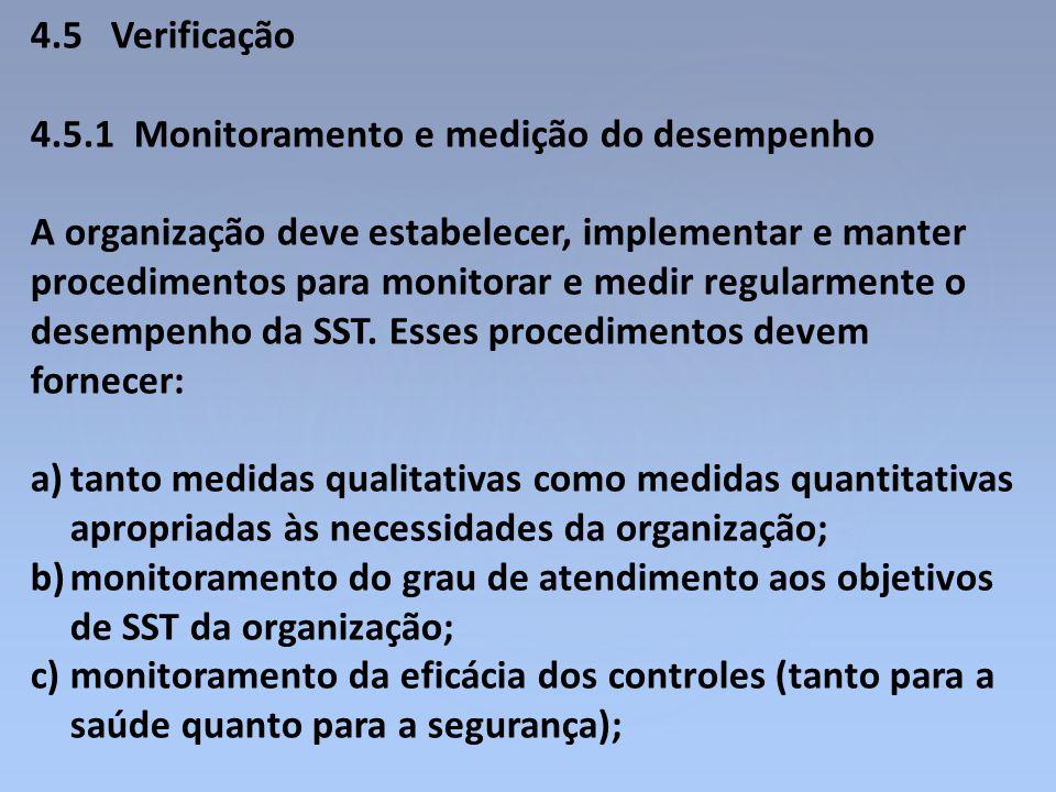 4.5 Verificação 4.5.1 Monitoramento e medição do desempenho.