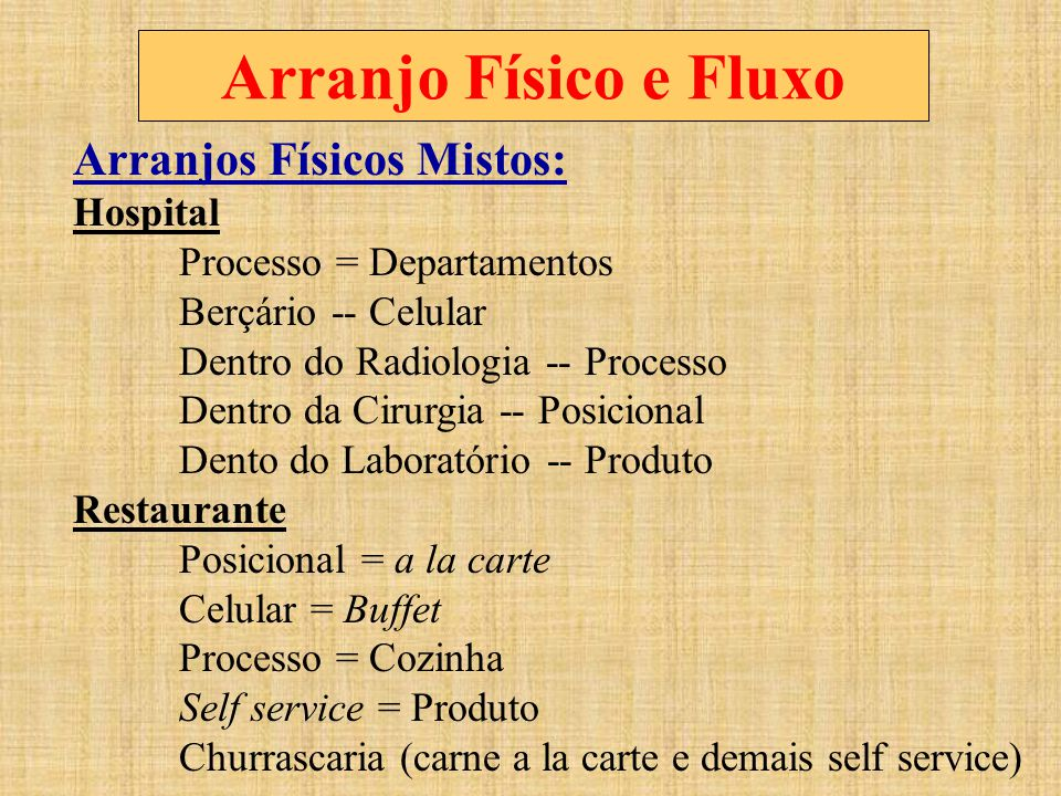 Arranjo Físico e Fluxo Arranjos Físicos Mistos: Hospital