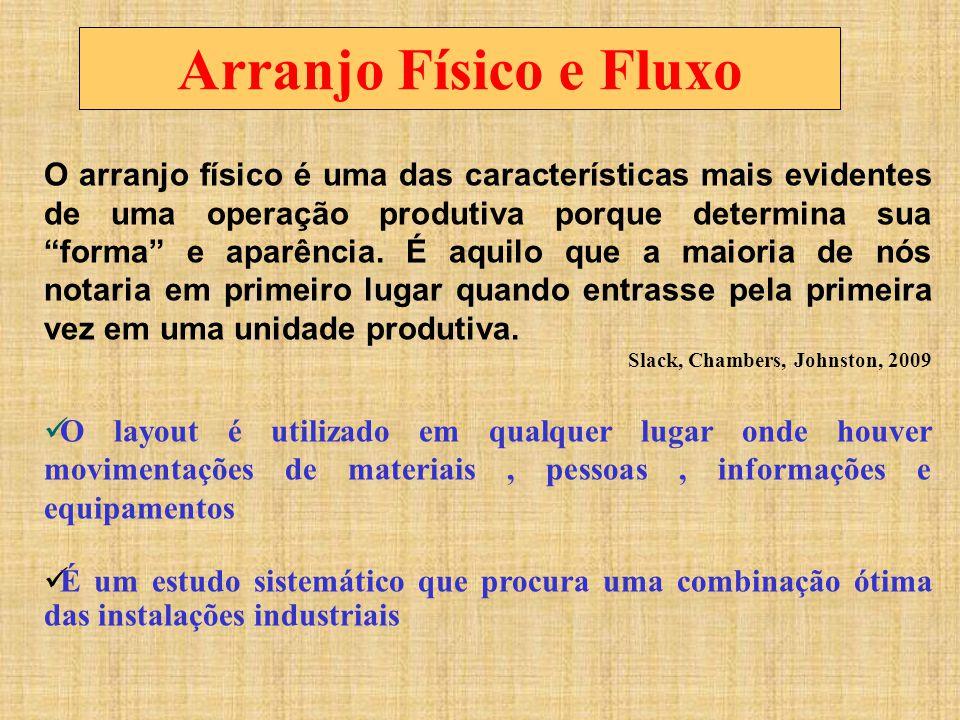 Arranjo Físico e Fluxo