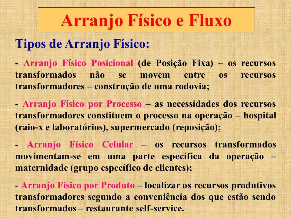 Arranjo Físico e Fluxo Tipos de Arranjo Físico: