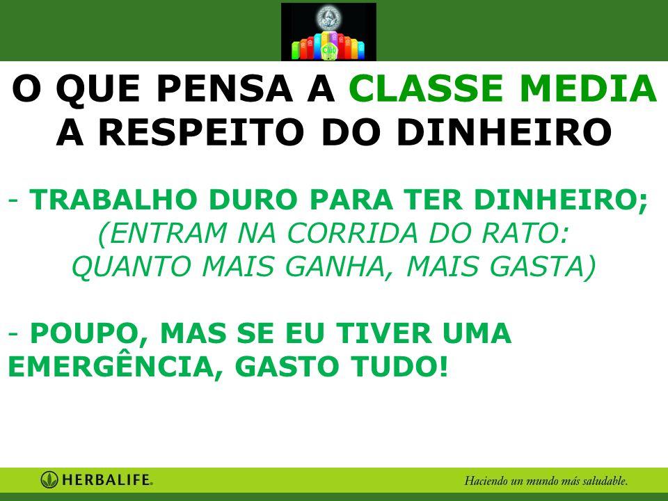 O QUE PENSA A CLASSE MEDIA A RESPEITO DO DINHEIRO