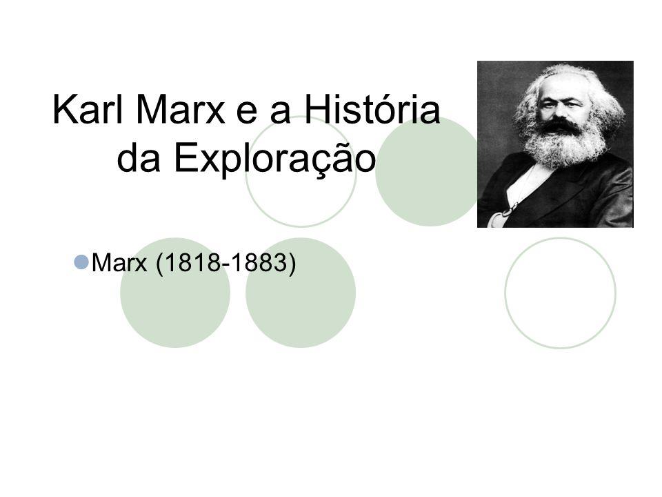 Karl Marx e a História da Exploração