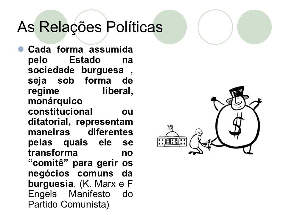 As Relações Políticas