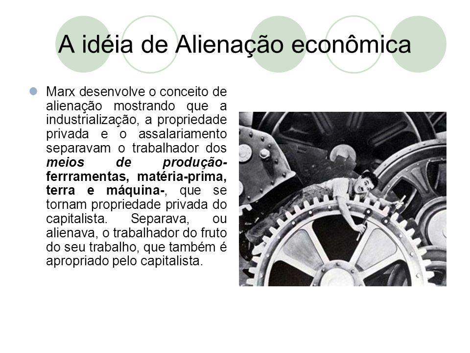 A idéia de Alienação econômica