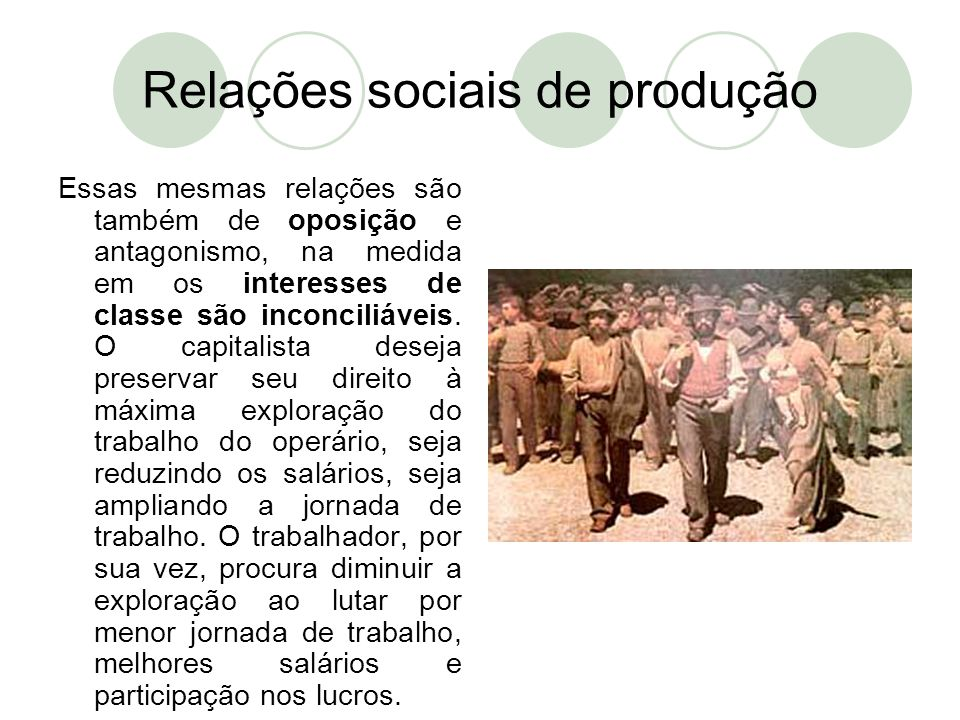 Relações sociais de produção