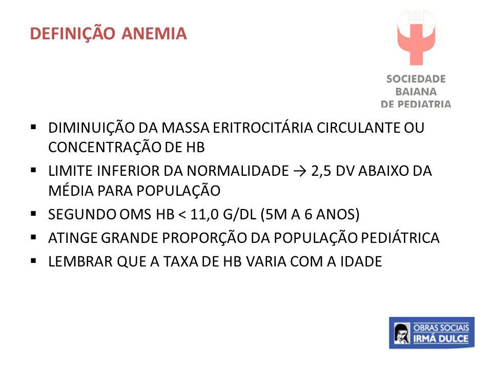 DEFINIÇÃO ANEMIA DIMINUIÇÃO DA MASSA ERITROCITÁRIA CIRCULANTE OU CONCENTRAÇÃO DE HB.